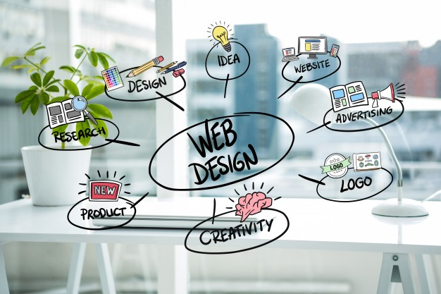 Web Design And Web Development 20 Questions And Answers