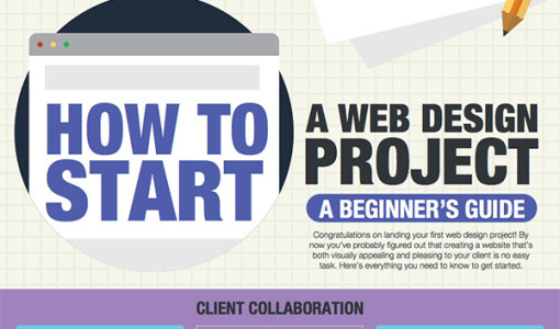 1. How to Start a Web Design Project
