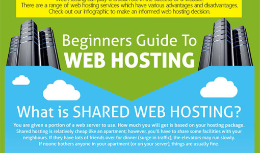Best WordPress Hosting for Beginners – Cheapest on Web!