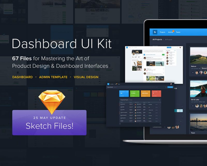 Dashboard Web UI Kit