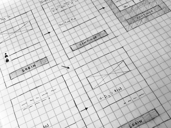 Mobile App Wireframing