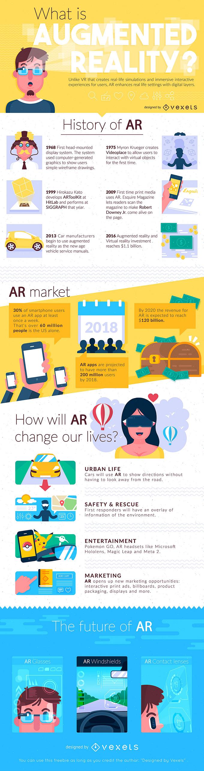 AR Infographic