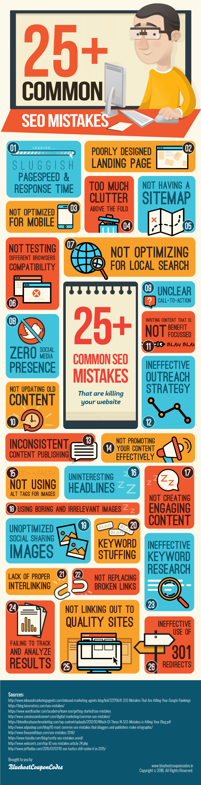 Common-SEO-Mistakes-Infographic