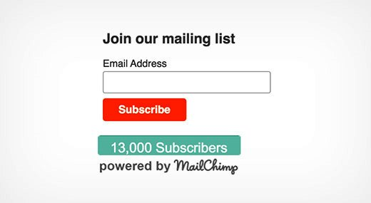 MailChimp Subscriber Count