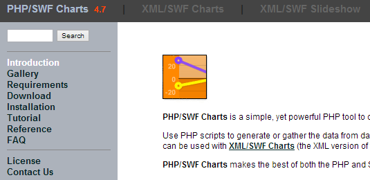 PHP SWF CHARTS