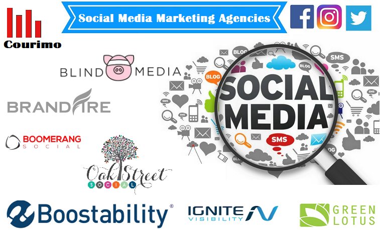 SMM Agencies