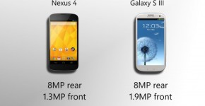 The Google Nexus 4 or The Samsung Galaxy S3 At Twice The Price