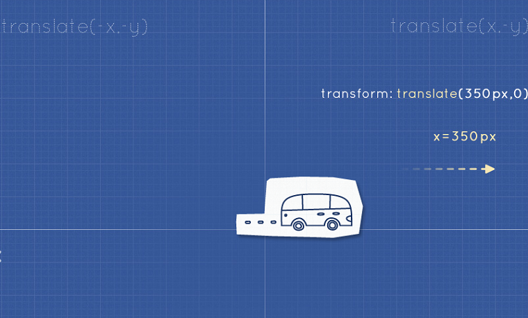15 amazing page transitions effects tutorials in jquery and css3 jquery css malvernweather Images