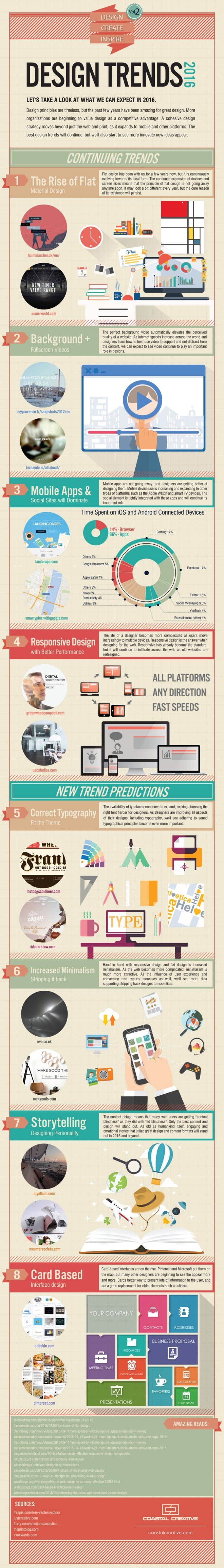 design-trends-2016-infographic
